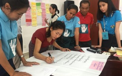 Policy brief-health insurance for ARTs in Laos in 2018.