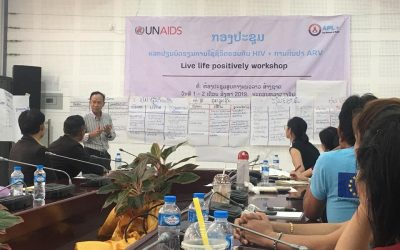 ສະຖິຕິເຮສໄອວີ/ພະຍາດເອດແລະພະຍາດຕິດຕໍ່ທາງເພດສຳພັນ ໃນທົ່ວໂລກ ແລະ ສປປ ລາວ HIV/AIDS situation in Laos 1990 – 2019